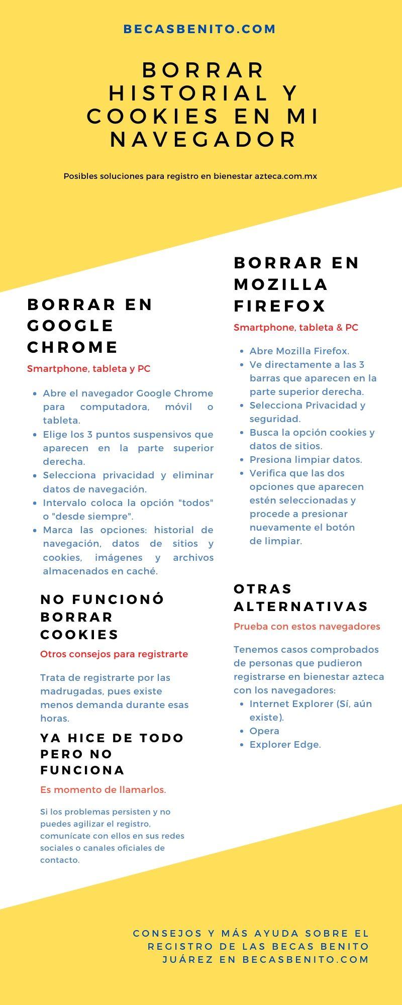problemas con registro becas Benito Juárez